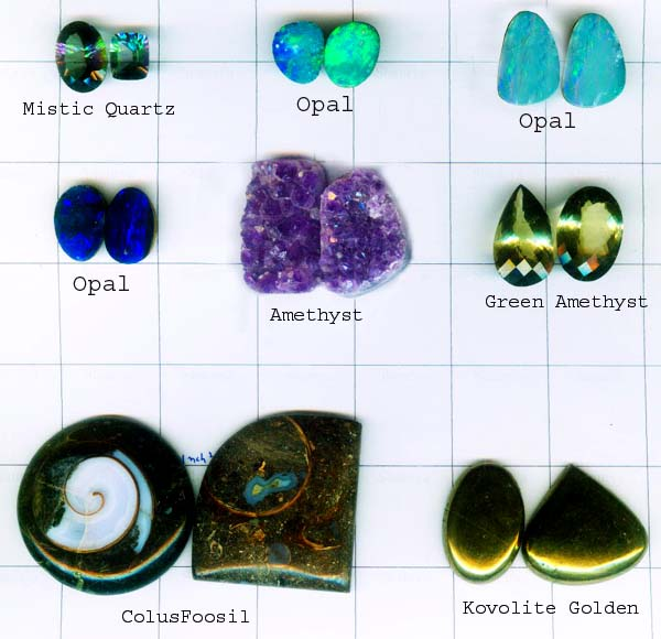 gemstones chart